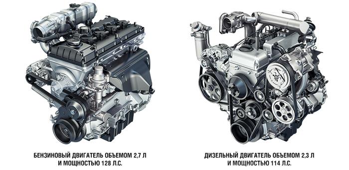 Двигатели УАЗ Патриот