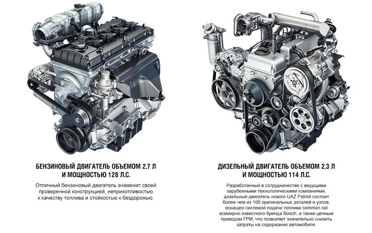 dizel benzin - Уаз дизель тюнинг эксплуатация и ремонт