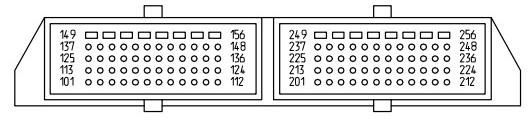 Распиновка (расположение и нумерация выводов) блока управления