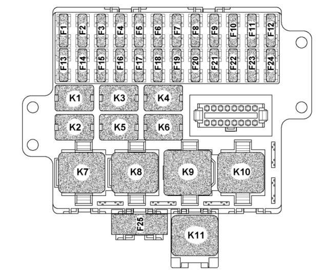 Схема расположения салонных предохранителей и реле УАЗ Патриот